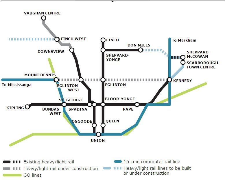 John Tory SmartTrack 2014 Plan