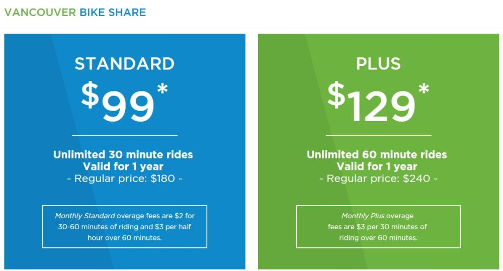 Vancouver bike share founding member prices